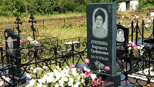 Памятники на могилу фото ижевск памятники зодчества томск